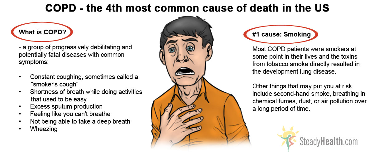 Nose Bleeds And Cancer In Adults
