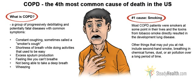 1 - COPD