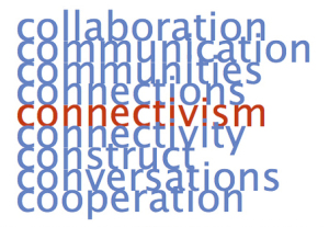 Collectivism word cloud