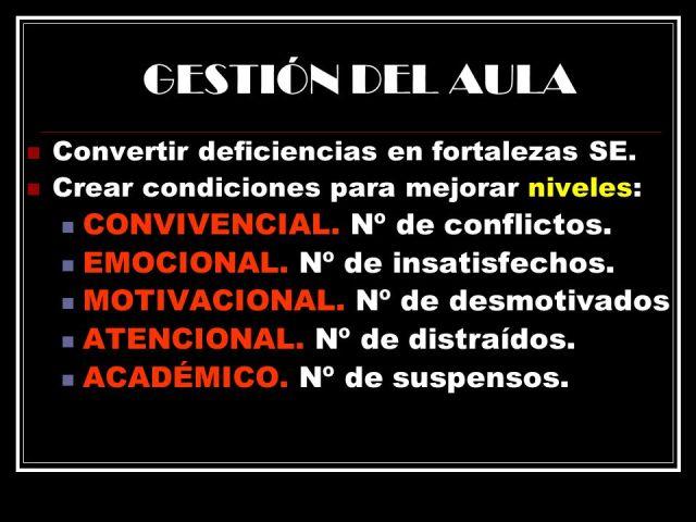 gestiÓn+del+aula+convivencial.+nº+de+conflictos.