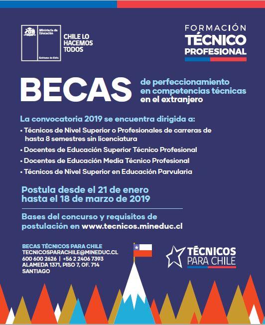2019 becas